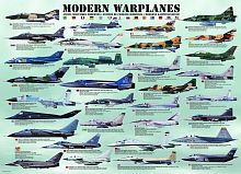 Puzzle Eurographics 1000 pieces: Modern military aircraft