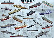 Puzzle Eurographics 1000 pieces: the ships of the second world war