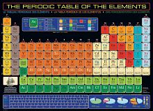 Puzzle Eurographics 1000 pieces: the Periodic system of elements