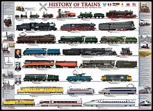 Eurographics 1000 details puzzle: train History