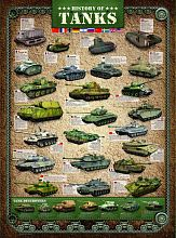 Puzzle Eurographics 1000 pieces: History of tanks