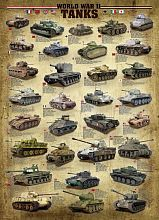 Puzzle Eurographics 1000 pieces: Tanks of world war II